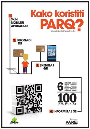 Kako koristiti PARQ? (dizajn: Valentina Dominić)